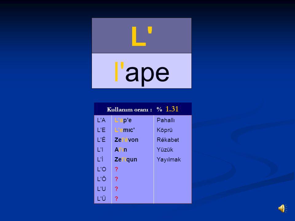 L l ape Kullanım oranı : % 1.31 L A L ap'e Pahallı L E L emıc Köprü