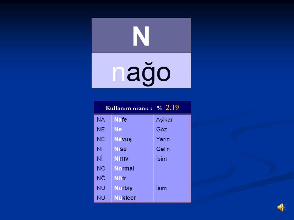 N nağo Kullanım oranı: : % 2.19 NA Nafe Aşikar NE Ne Göz NÉ Névuş