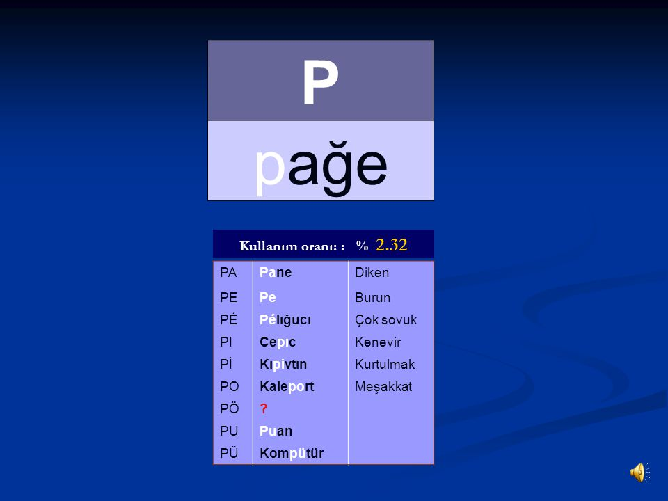 P pağe Kullanım oranı: : % 2.32 PA Pane Diken PE Pe Burun PÉ Pélığucı