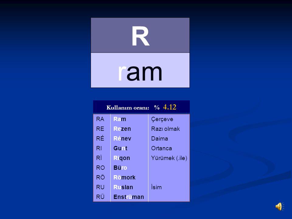 R ram Kullanım oranı: % 4.12 RA Ram Çerçeve RE Rezen Razı olmak RÉ