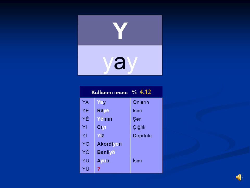 Y yay Kullanım oranı: % 4.12 YA Yay Onların YE Raye İsim YÉ Yémın Şer