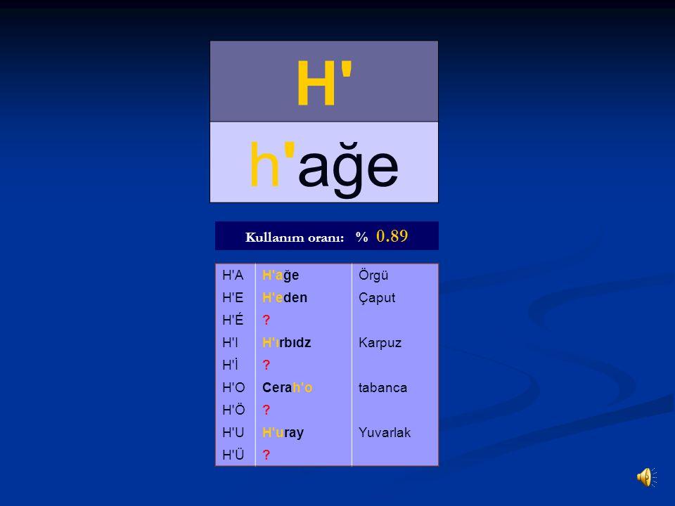 H h ağe Kullanım oranı: % 0.89 H A H ağe Örgü H E H eden Çaput H É