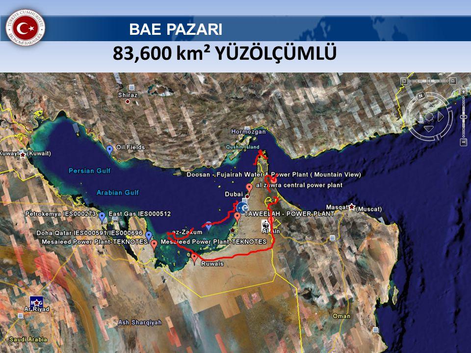 83,600 km² YÜZÖLÇÜMLÜ BAE PAZARI Ülkenin topraklarının % 97'si çöldür.