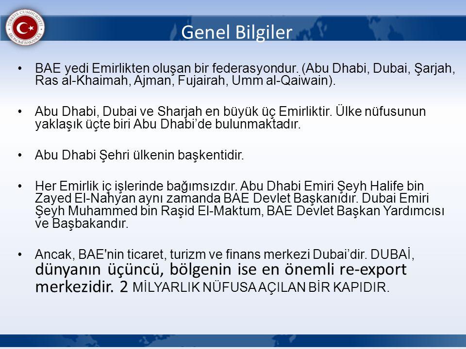 Genel Bilgiler BAE yedi Emirlikten oluşan bir federasyondur. (Abu Dhabi, Dubai, Şarjah, Ras al-Khaimah, Ajman, Fujairah, Umm al-Qaiwain).