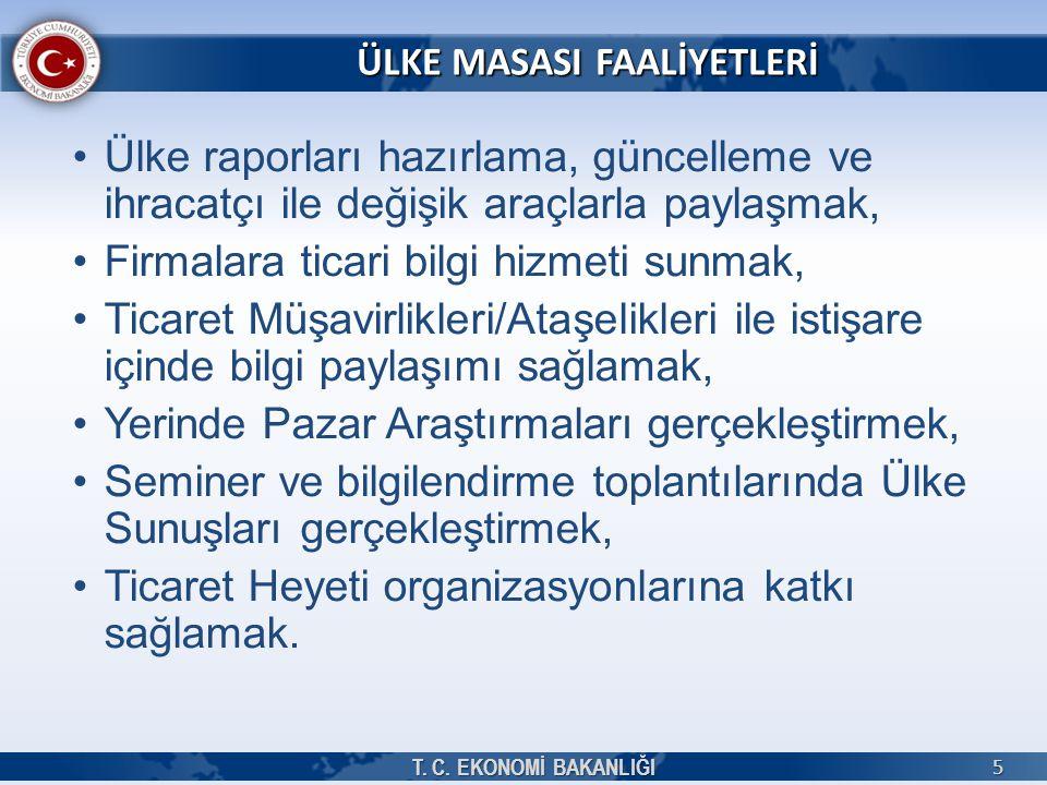 ÜLKE MASASI FAALİYETLERİ