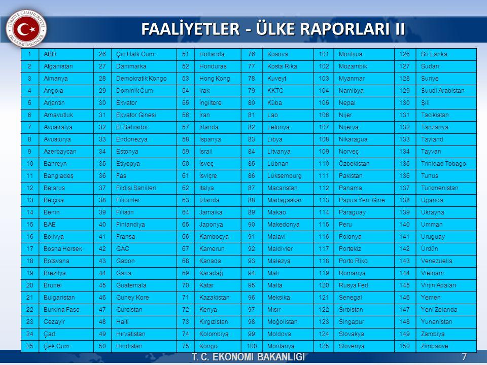 FAALİYETLER - ÜLKE RAPORLARI II