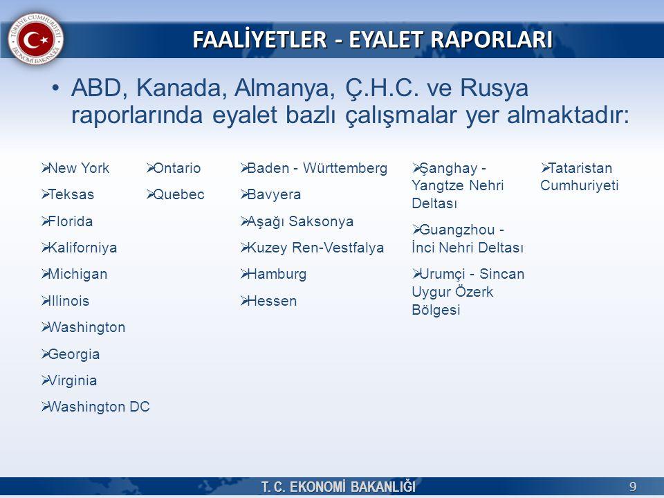 FAALİYETLER - EYALET RAPORLARI