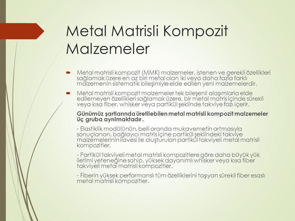 Metal Matrisli Kompozit Malzemeler