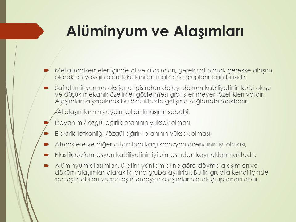 Alüminyum ve Alaşımları