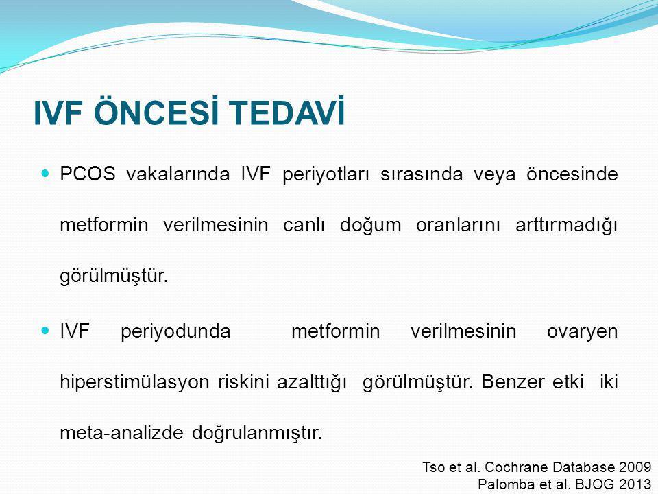 IVF ÖNCESİ TEDAVİ PCOS vakalarında IVF periyotları sırasında veya öncesinde metformin verilmesinin canlı doğum oranlarını arttırmadığı görülmüştür.
