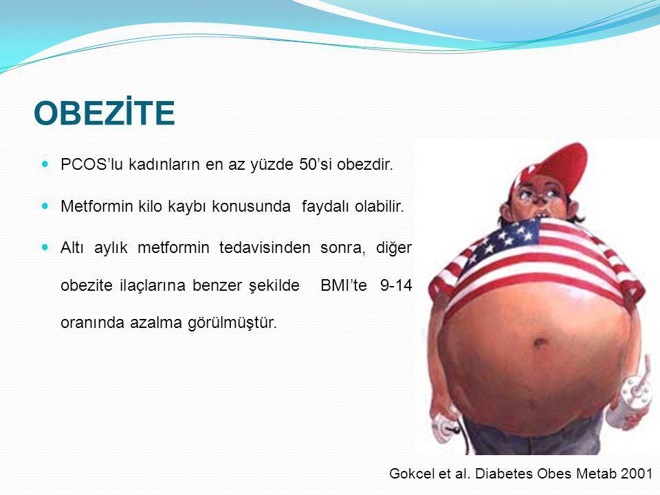 OBEZİTE PCOS'lu kadınların en az yüzde 50'si obezdir.