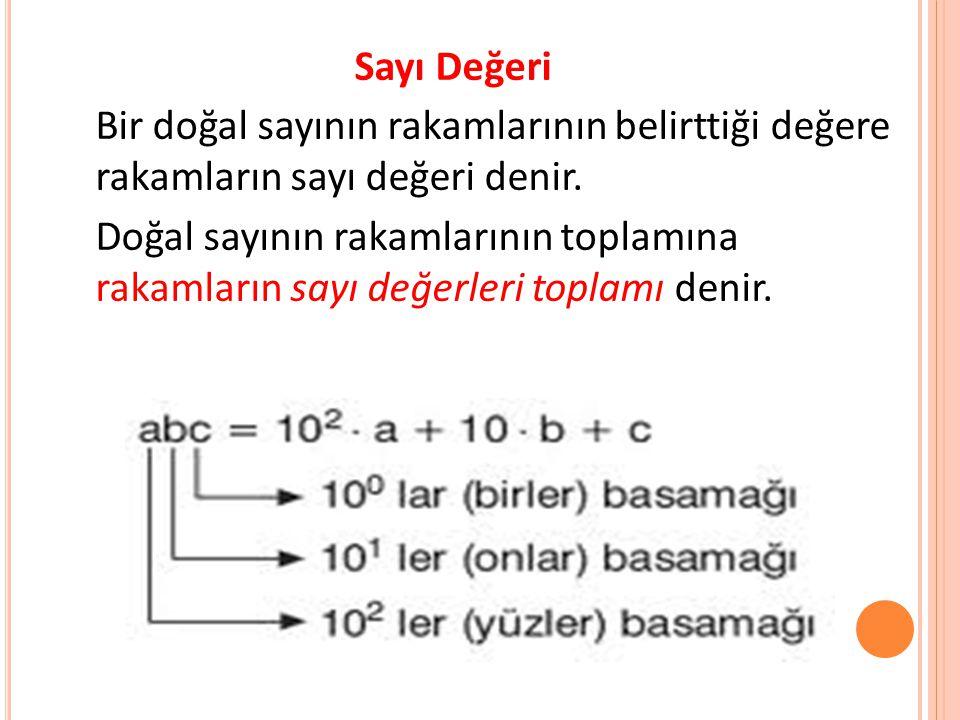 Sayı Değeri Bir doğal sayının rakamlarının belirttiği değere rakamların sayı değeri denir.