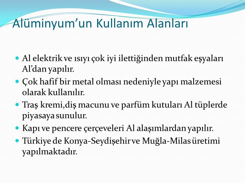 Alüminyum'un Kullanım Alanları