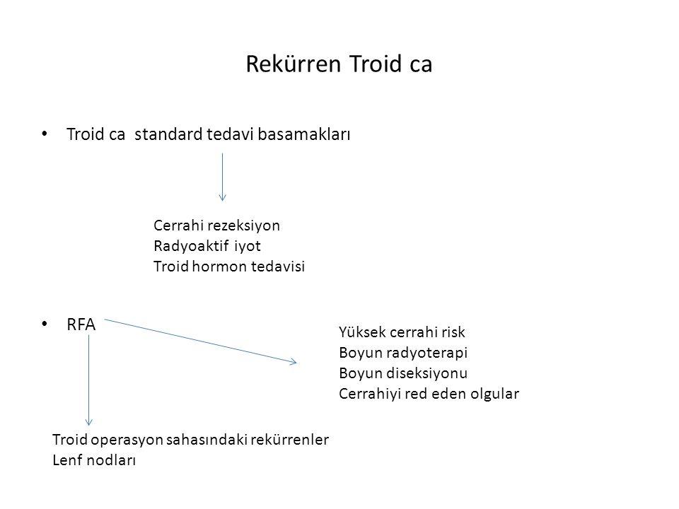 Rekürren Troid ca Troid ca standard tedavi basamakları RFA