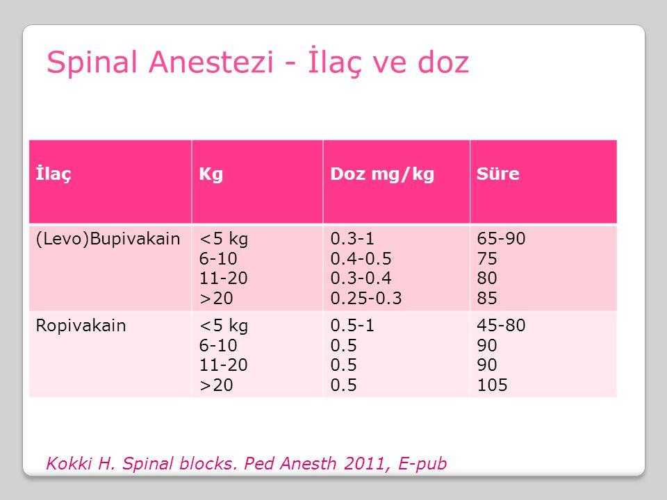 Spinal Anestezi - İlaç ve doz