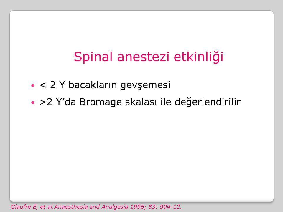 Spinal anestezi etkinliği