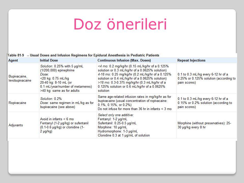 Doz önerileri A-Kemik içine B-Periost C-post.sakral lig