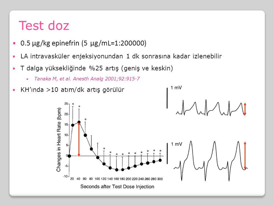 Test doz 0.5 μg/kg epinefrin (5 μg/mL=1:200000)