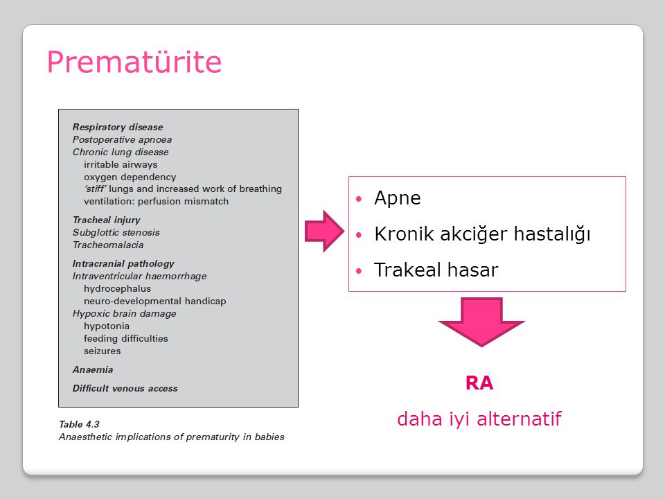 Prematürite Apne Kronik akciğer hastalığı Trakeal hasar RA