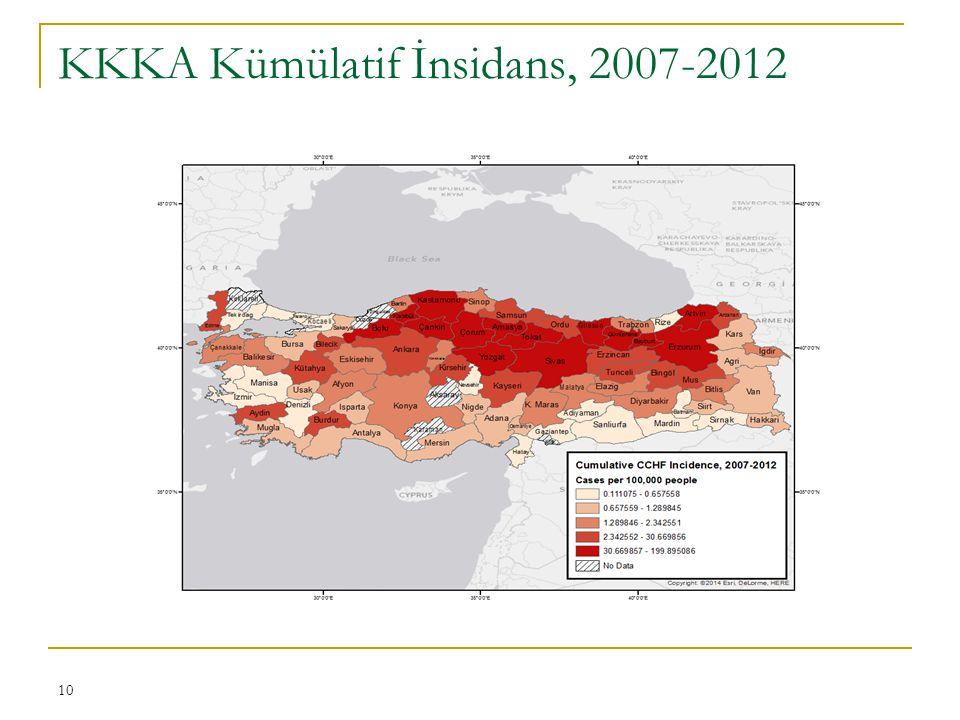 KKKA Kümülatif İnsidans, 2007-2012