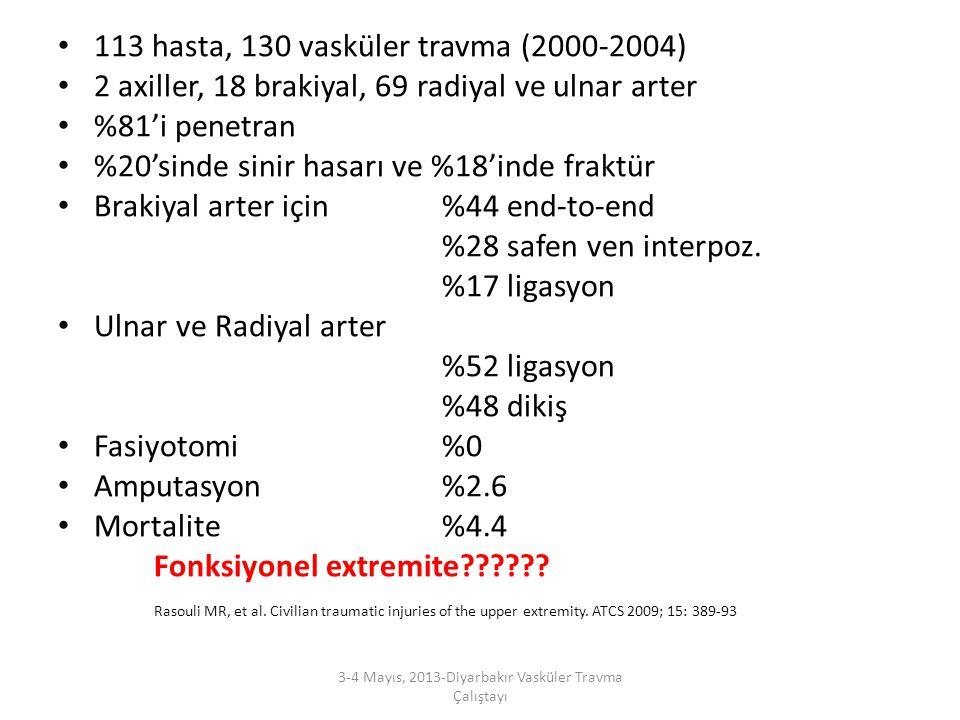 3-4 Mayıs, 2013-Diyarbakır Vasküler Travma Çalıştayı
