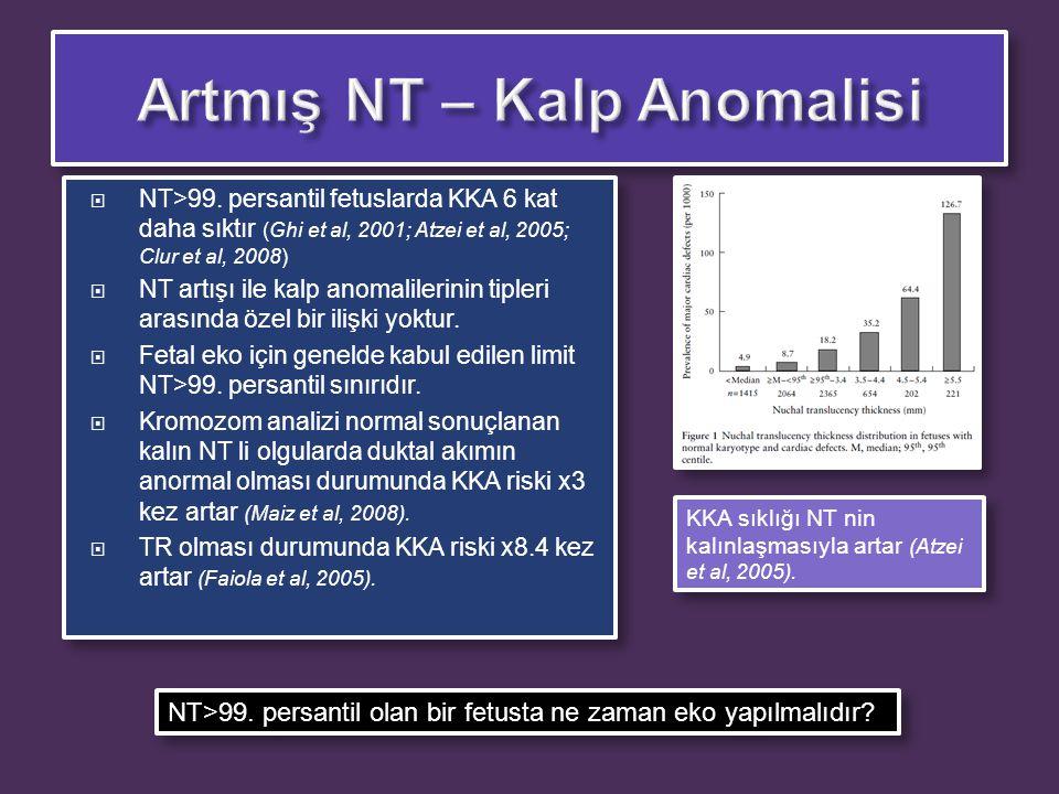 Artmış NT – Kalp Anomalisi
