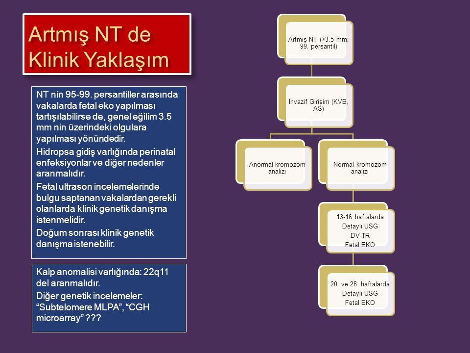Artmış NT de Klinik Yaklaşım