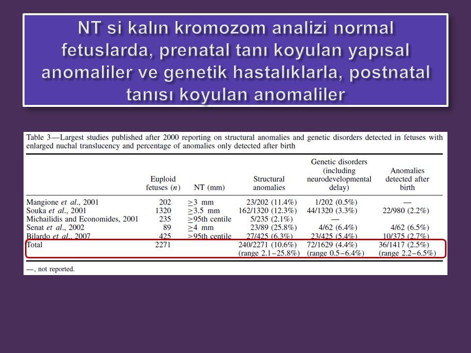 NT si kalın kromozom analizi normal fetuslarda, prenatal tanı koyulan yapısal anomaliler ve genetik hastalıklarla, postnatal tanısı koyulan anomaliler