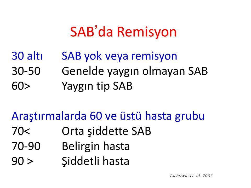SAB'da Remisyon 30 altı SAB yok veya remisyon