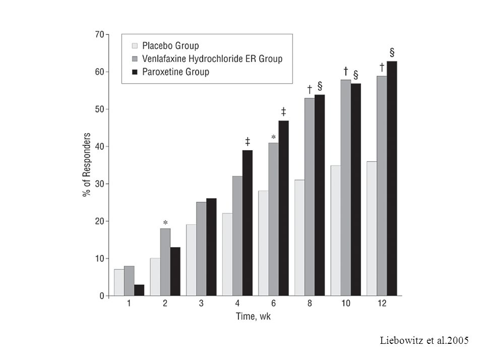 Liebowitz et al.2005