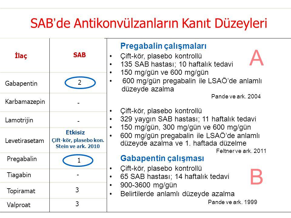 SAB'de Antikonvülzanların Kanıt Düzeyleri