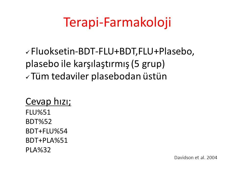 Terapi-Farmakoloji plasebo ile karşılaştırmış (5 grup) Cevap hızı;