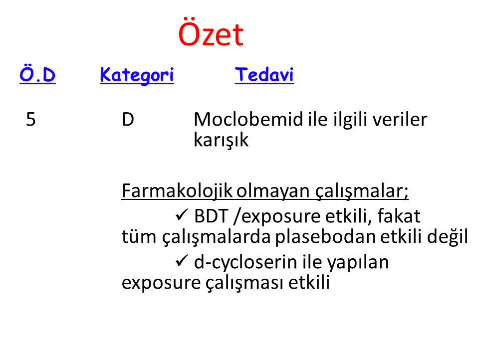 Özet 5 D Moclobemid ile ilgili veriler karışık