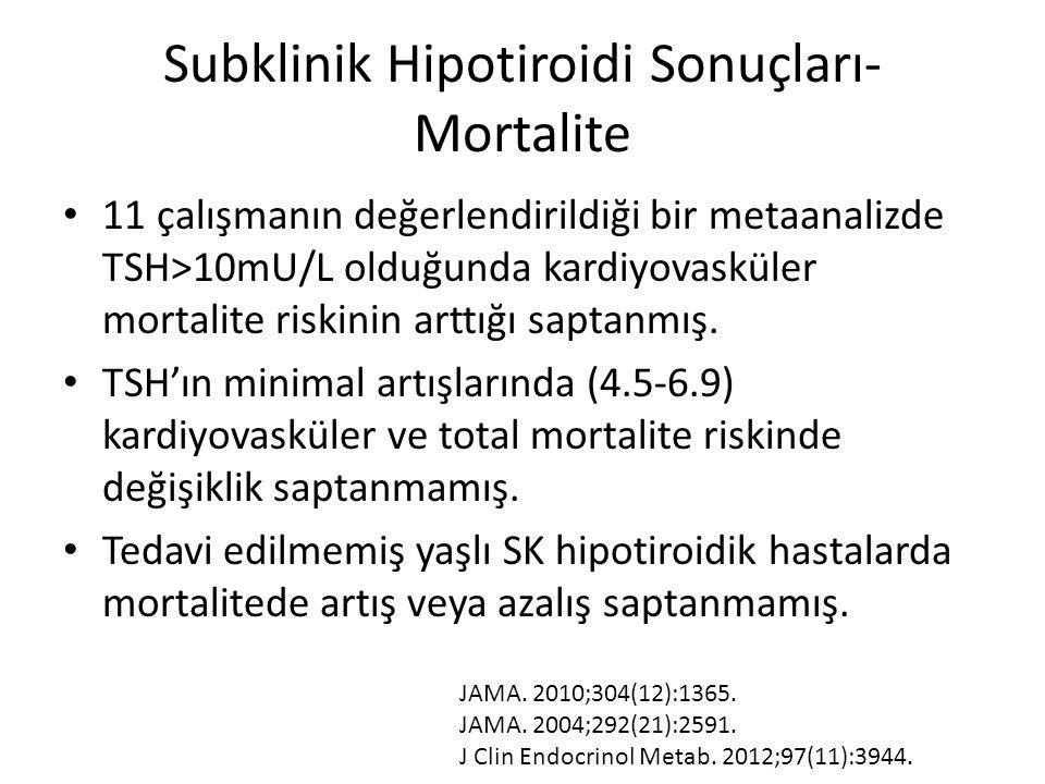 Subklinik Hipotiroidi Sonuçları- Mortalite
