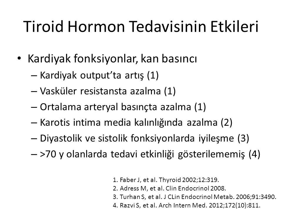 Tiroid Hormon Tedavisinin Etkileri