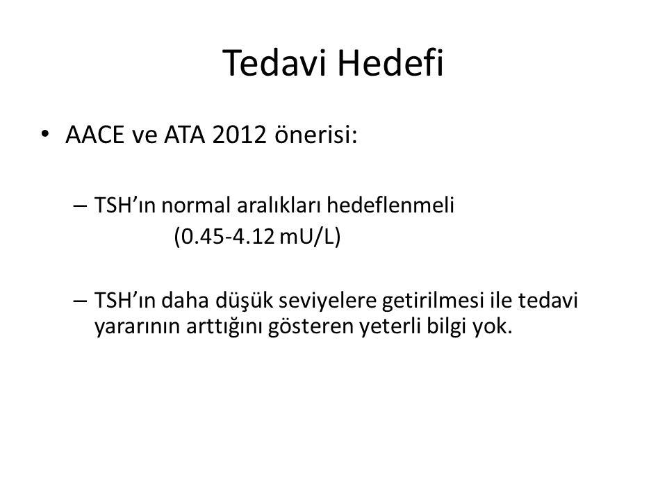 Tedavi Hedefi AACE ve ATA 2012 önerisi: