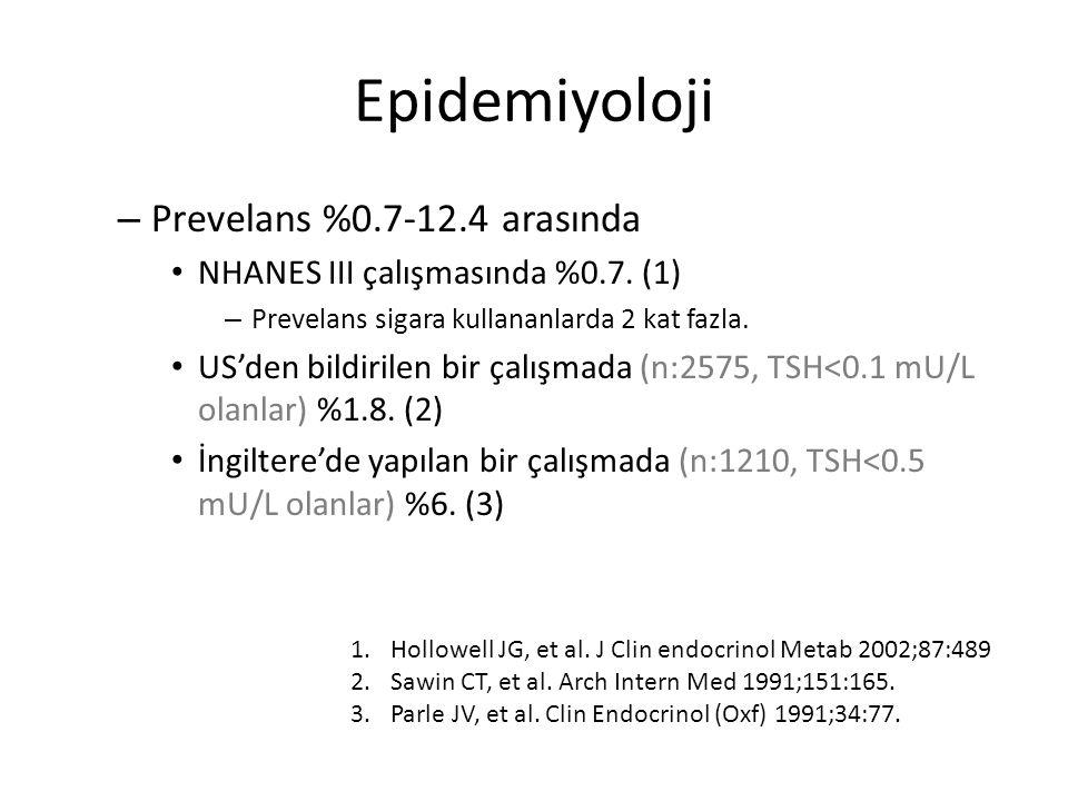 Epidemiyoloji Prevelans %0.7-12.4 arasında