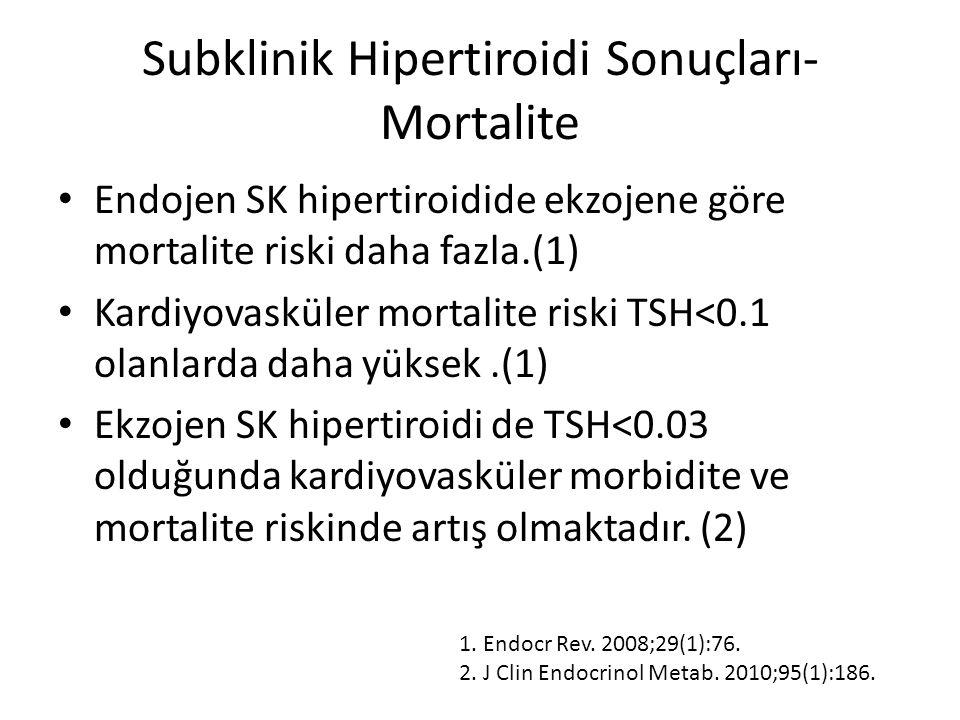 Subklinik Hipertiroidi Sonuçları- Mortalite