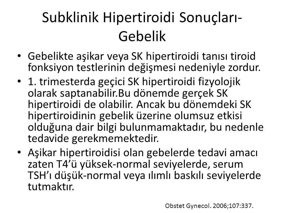 Subklinik Hipertiroidi Sonuçları- Gebelik