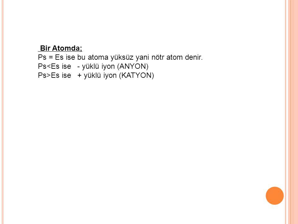 Bir Atomda; Ps = Es ise bu atoma yüksüz yani nötr atom denir.