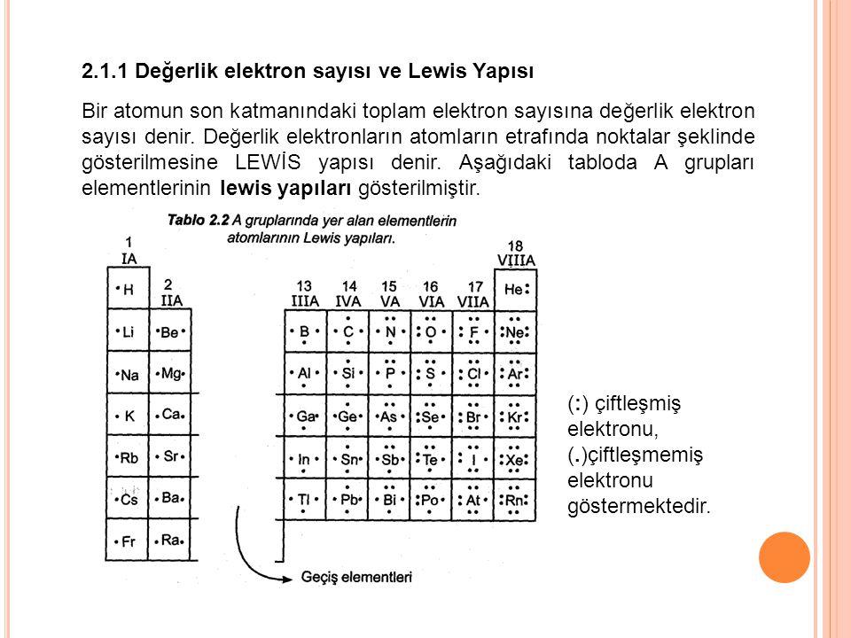 2.1.1 Değerlik elektron sayısı ve Lewis Yapısı