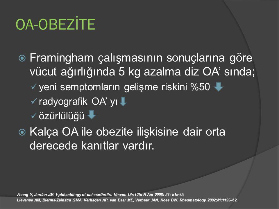 OA-OBEZİTE Framingham çalışmasının sonuçlarına göre vücut ağırlığında 5 kg azalma diz OA' sında; yeni semptomların gelişme riskini %50.