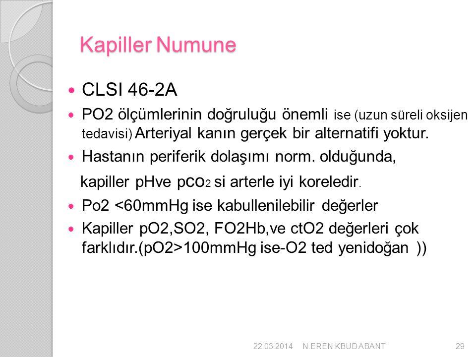 Kapiller Numune CLSI 46-2A