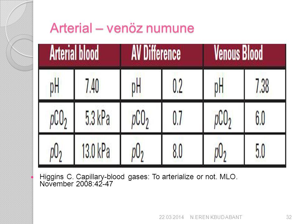 Arterial – venöz numune