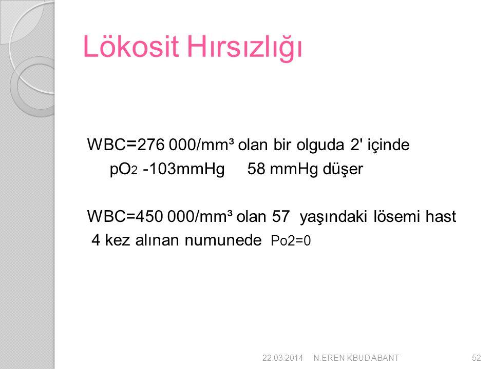 Lökosit Hırsızlığı WBC=276 000/mm³ olan bir olguda 2 içinde