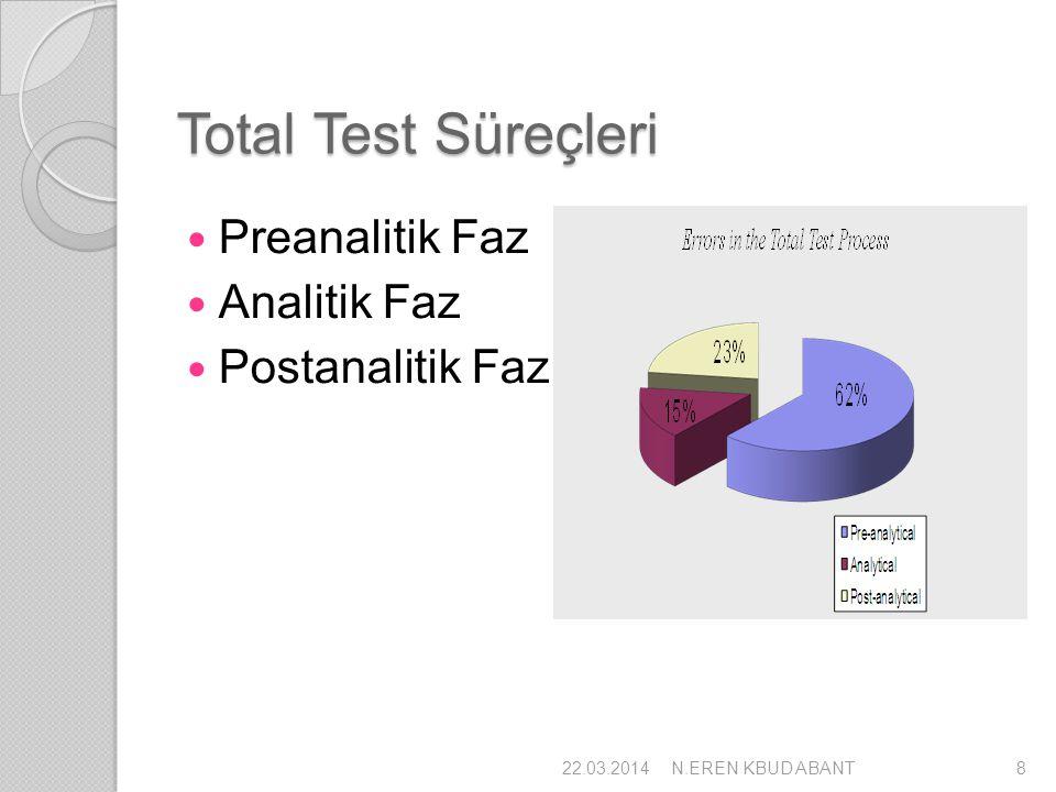 Total Test Süreçleri Preanalitik Faz Analitik Faz Postanalitik Faz