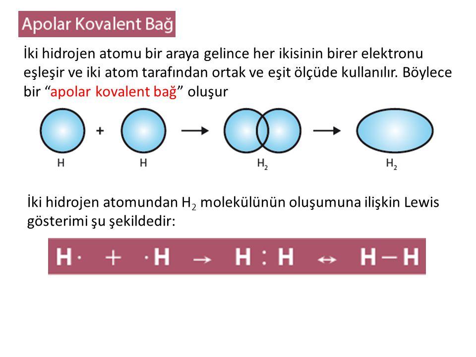 İki hidrojen atomu bir araya gelince her ikisinin birer elektronu eşleşir ve iki atom tarafından ortak ve eşit ölçüde kullanılır. Böylece bir apolar kovalent bağ oluşur