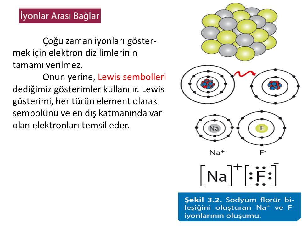 Çoğu zaman iyonları göster-mek için elektron dizilimlerinin tamamı verilmez.