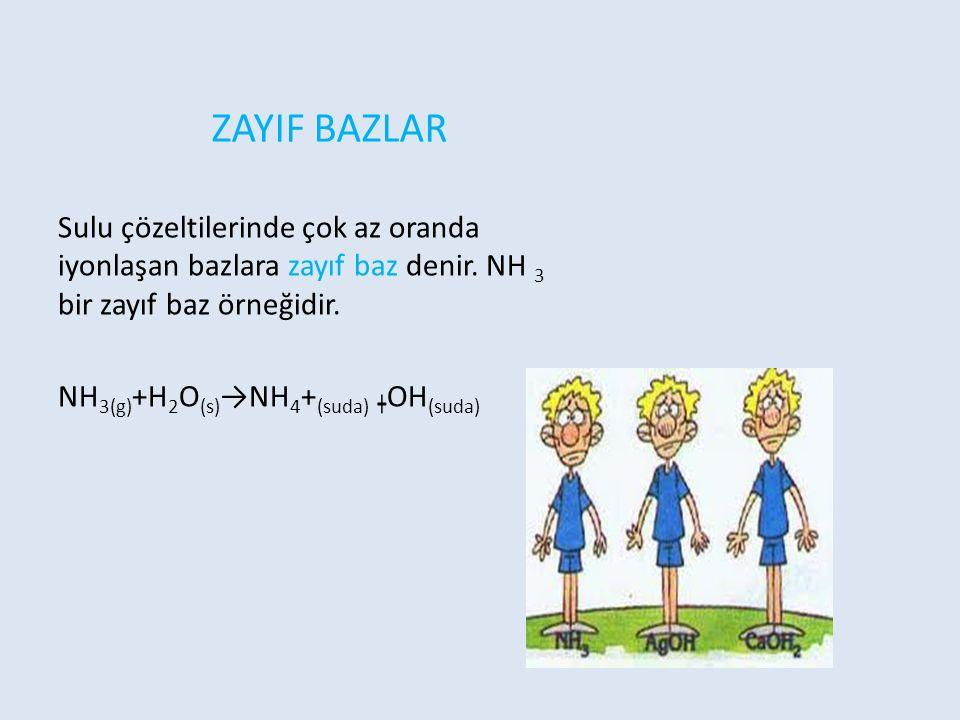 ZAYIF BAZLAR Sulu çözeltilerinde çok az oranda iyonlaşan bazlara zayıf baz denir. NH 3 bir zayıf baz örneğidir.