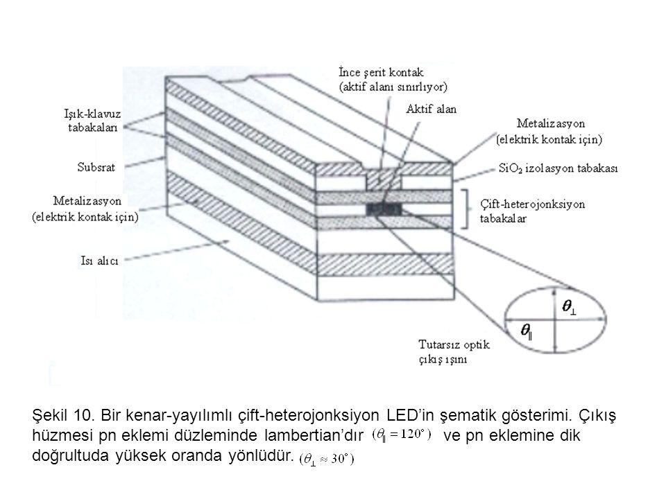 Şekil 10. Bir kenar-yayılımlı çift-heterojonksiyon LED'in şematik gösterimi.